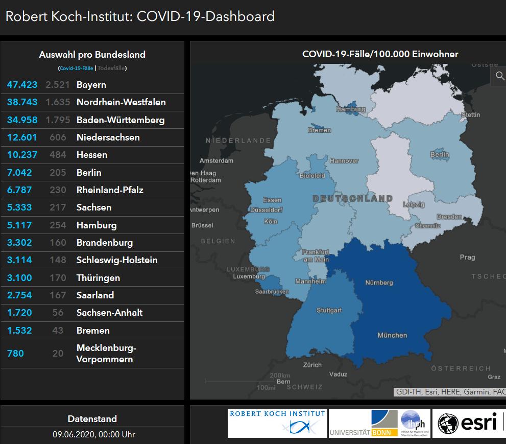 Robert Koch Institut am 9.6.2020
